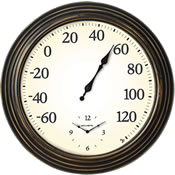 Outdoor Clock Thermometers