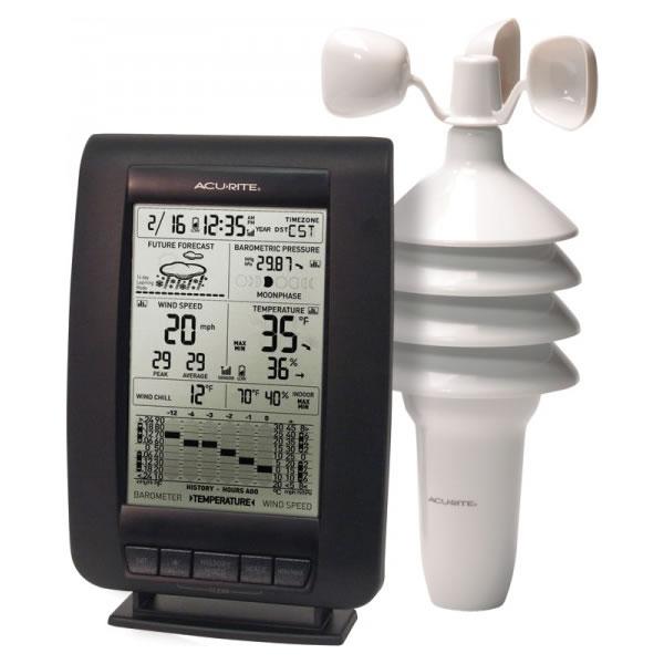 AcuRite 00634, AcuRite 00634 Digital Wireless Weather Station