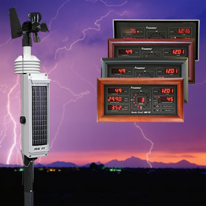 RainWise MKIII-RTN-LR Weather Station